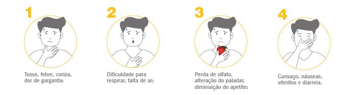 Sintomas da doenca.png